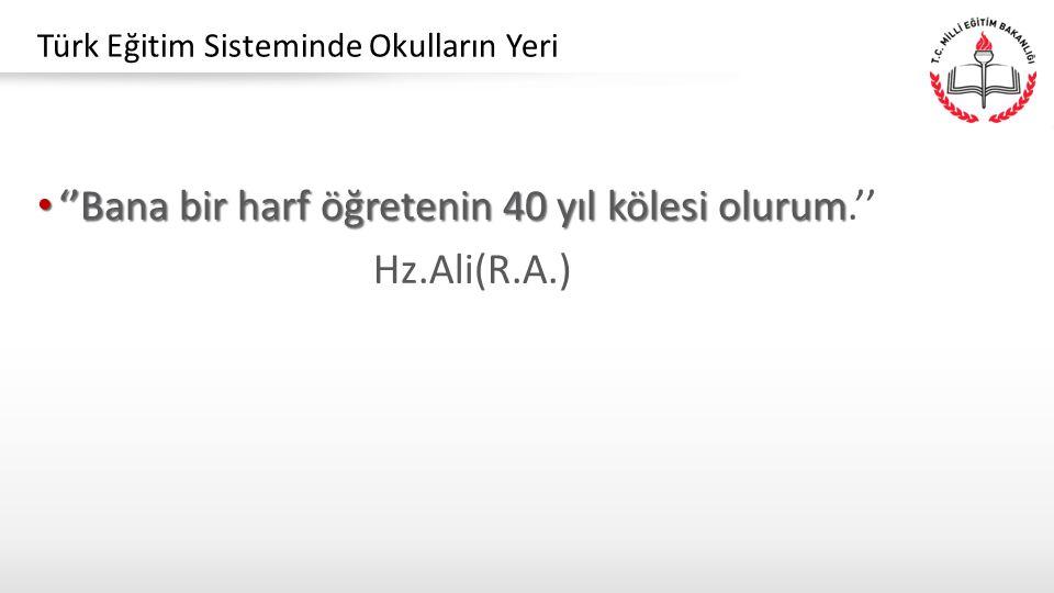 ''Bana bir harf öğretenin 40 yıl kölesi olurum.'' Hz.Ali(R.A.)
