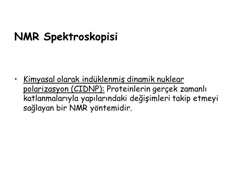 NMR Spektroskopisi