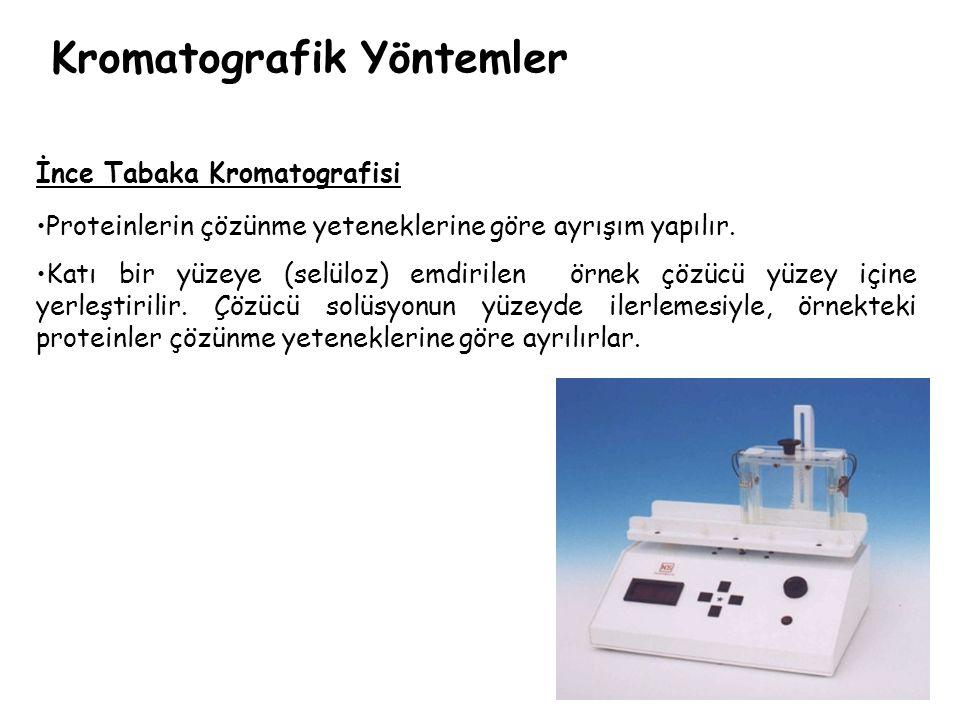 Kromatografik Yöntemler
