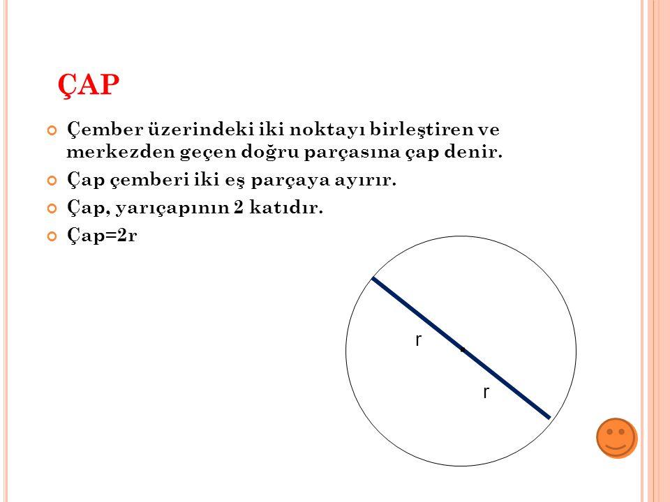 ÇAP Çember üzerindeki iki noktayı birleştiren ve merkezden geçen doğru parçasına çap denir. Çap çemberi iki eş parçaya ayırır.