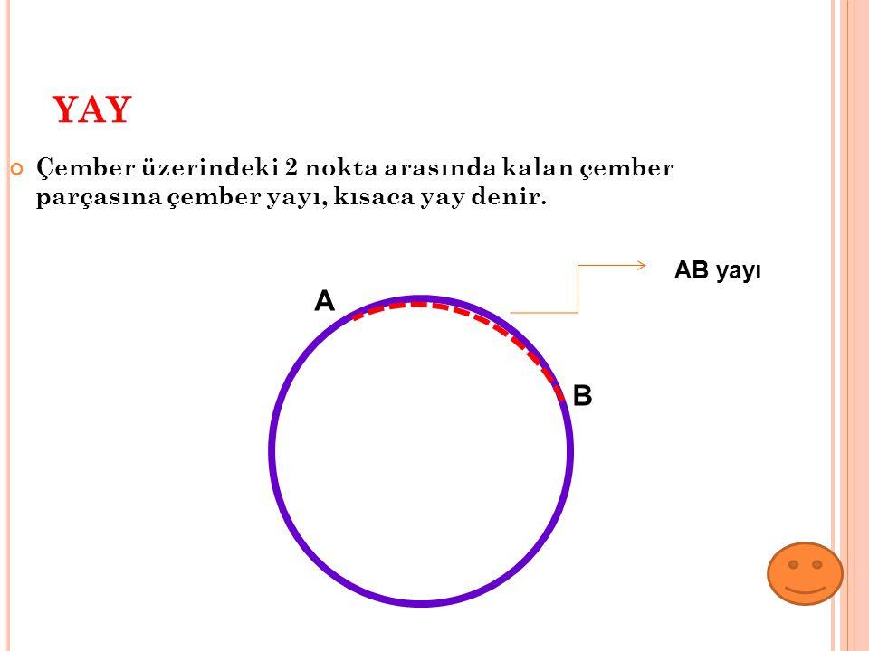 YAY Çember üzerindeki 2 nokta arasında kalan çember parçasına çember yayı, kısaca yay denir. AB yayı.