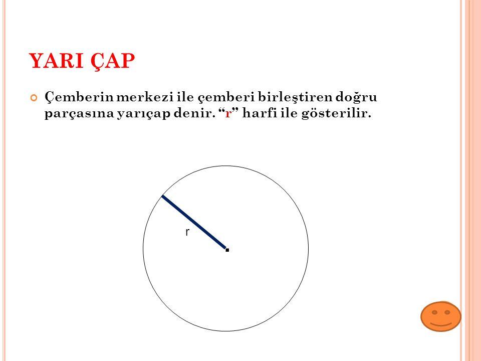 YARI ÇAP Çemberin merkezi ile çemberi birleştiren doğru parçasına yarıçap denir. r harfi ile gösterilir.