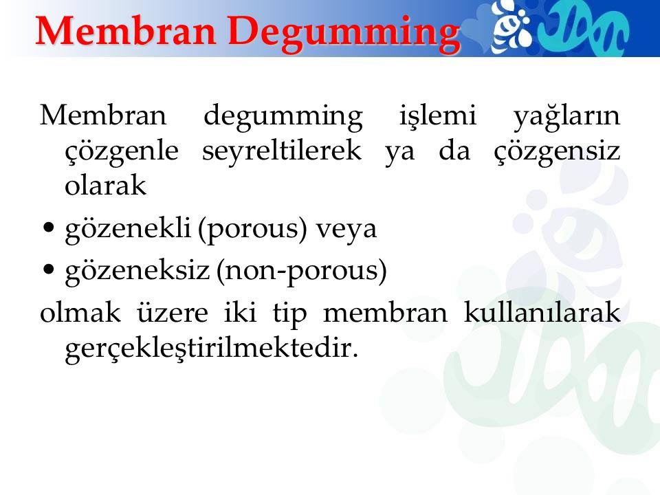Membran Degumming Membran degumming işlemi yağların çözgenle seyreltilerek ya da çözgensiz olarak. gözenekli (porous) veya.