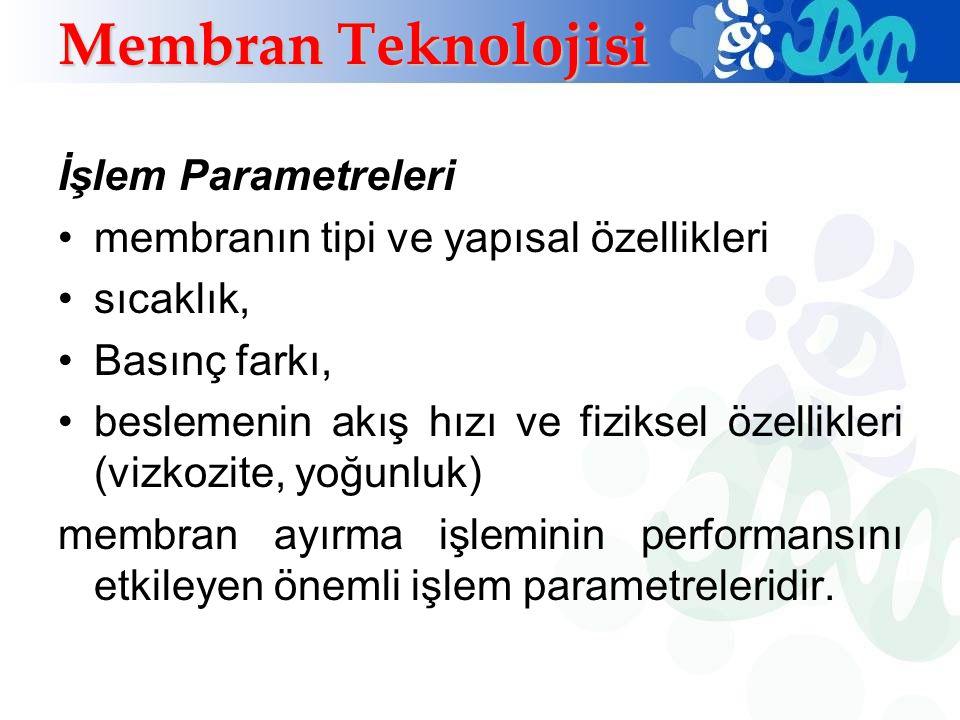 Membran Teknolojisi İşlem Parametreleri