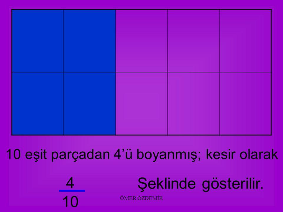 4 Şeklinde gösterilir. 10 10 eşit parçadan 4'ü boyanmış; kesir olarak