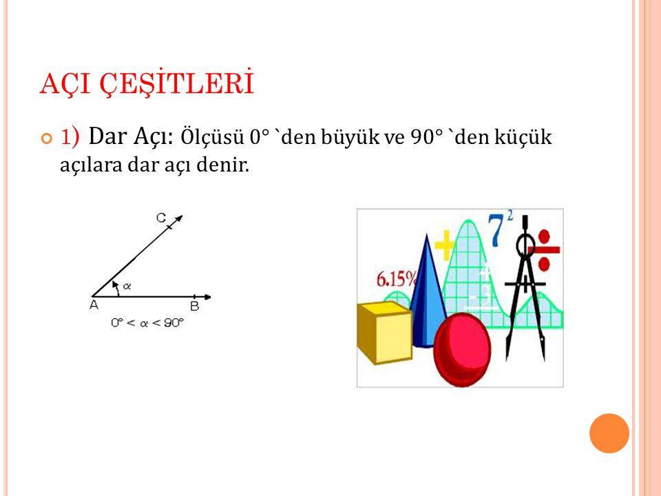 AÇI ÇEŞİTLERİ 1) Dar Açı: Ölçüsü 0° `den büyük ve 90° `den küçük açılara dar açı denir.