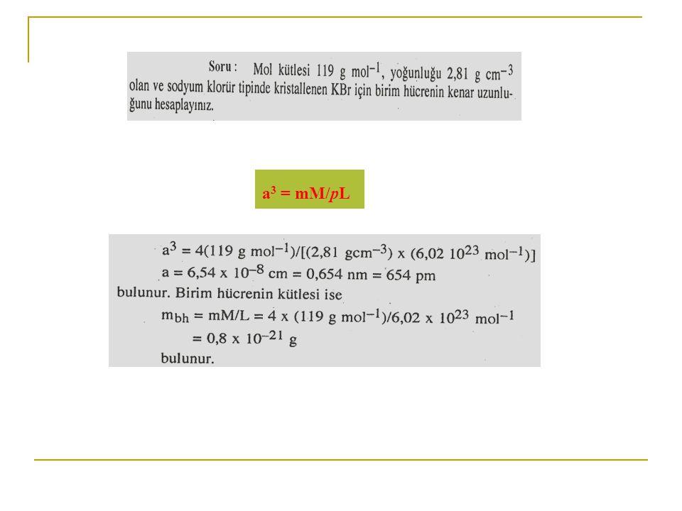 a3 = mM/pL