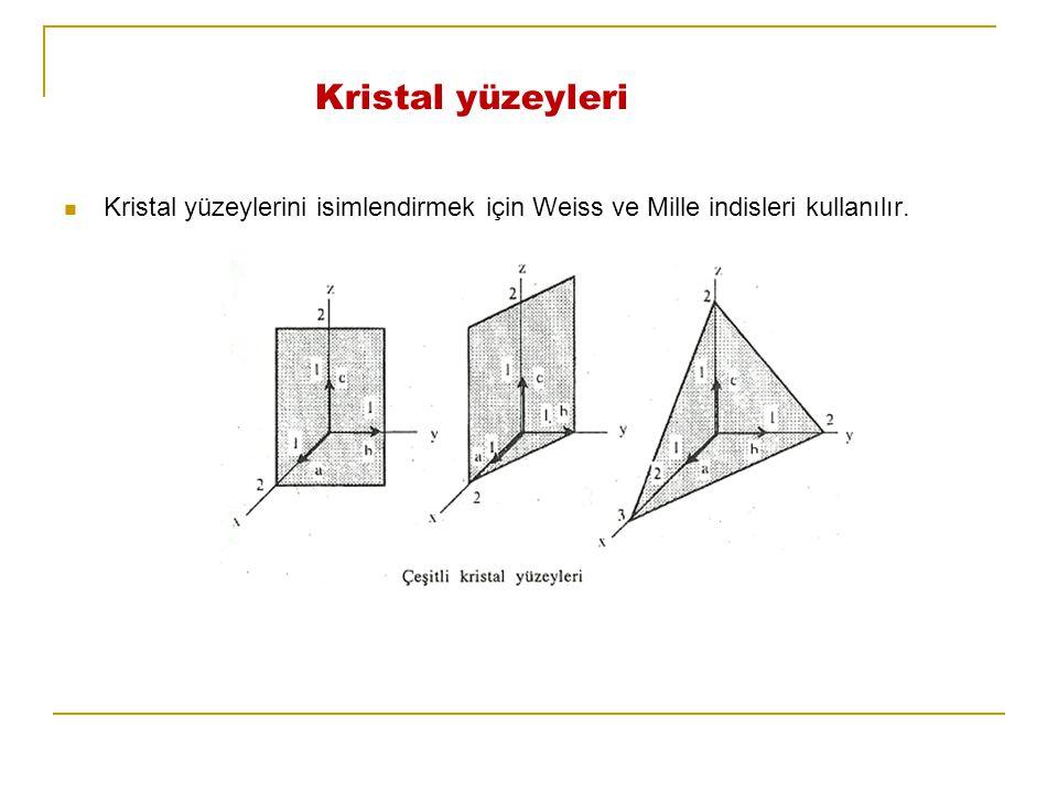 Kristal yüzeyleri Kristal yüzeylerini isimlendirmek için Weiss ve Mille indisleri kullanılır.