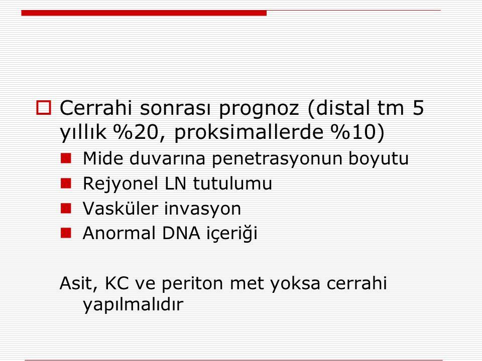 Cerrahi sonrası prognoz (distal tm 5 yıllık %20, proksimallerde %10)