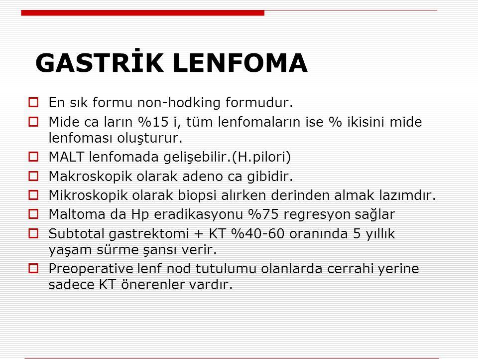 GASTRİK LENFOMA En sık formu non-hodking formudur.