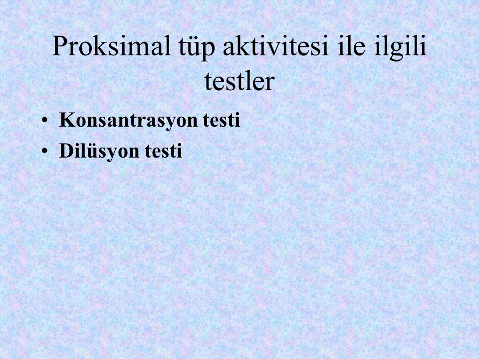 Proksimal tüp aktivitesi ile ilgili testler