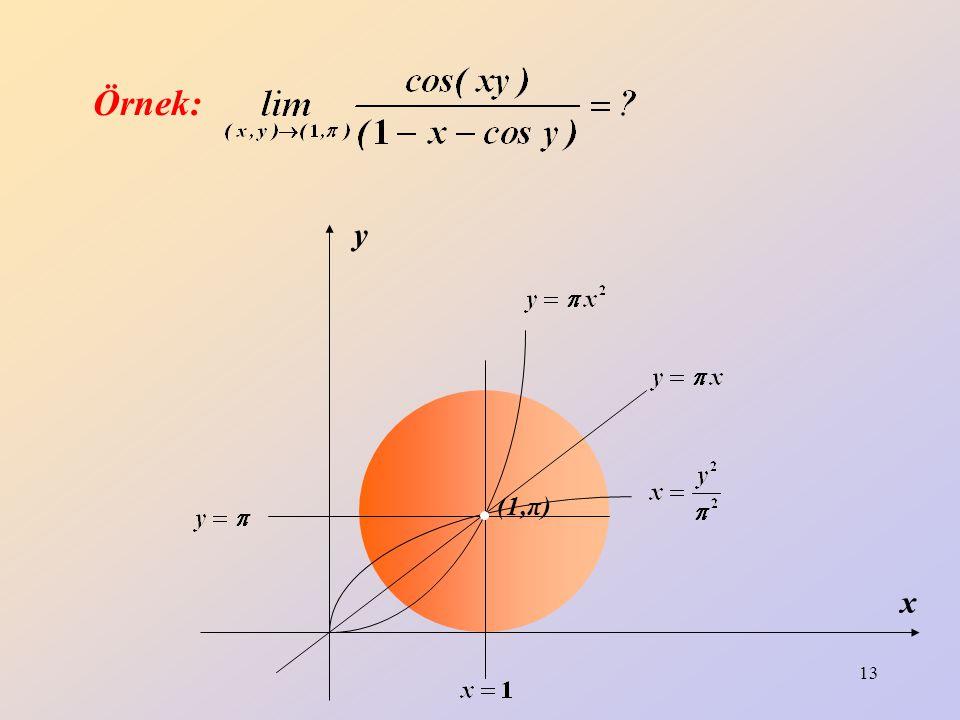 Örnek: x y (1,π)