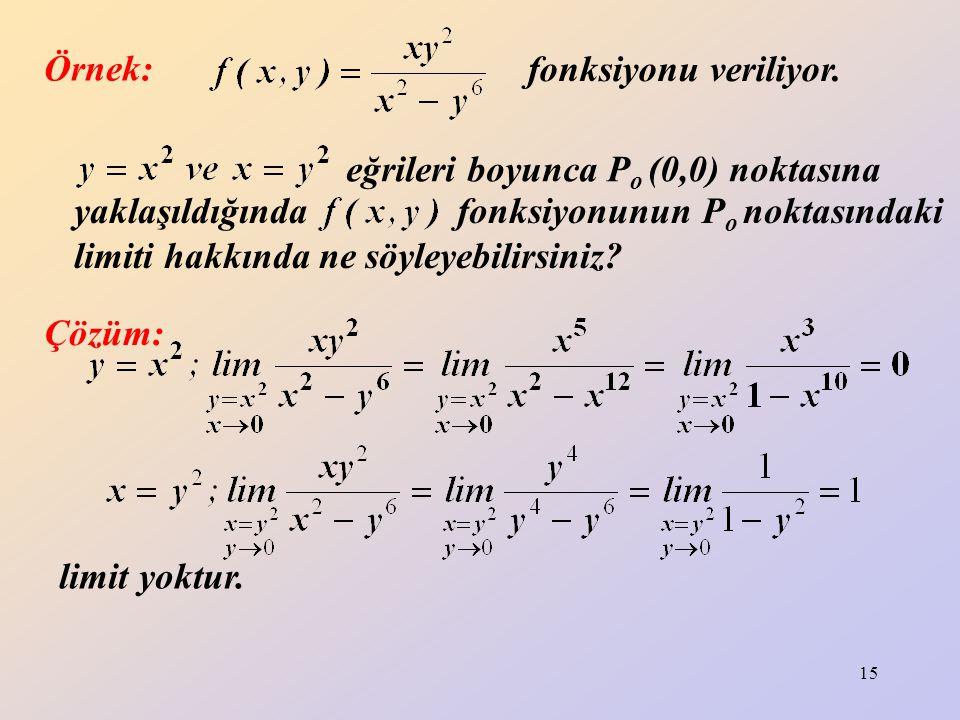 fonksiyonu veriliyor. Örnek: eğrileri boyunca Po (0,0) noktasına.