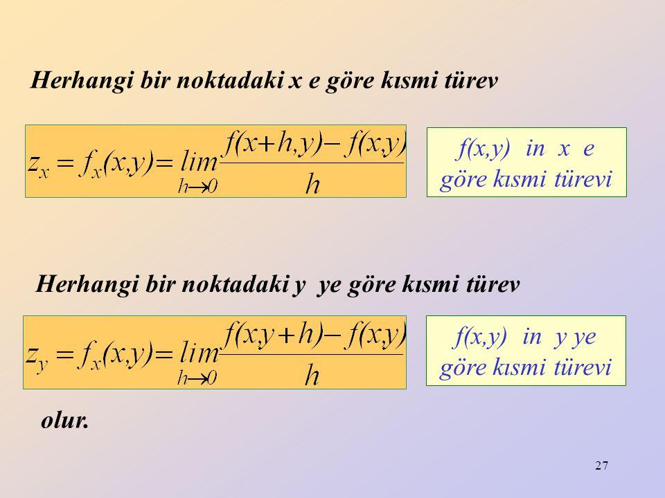 Herhangi bir noktadaki x e göre kısmi türev