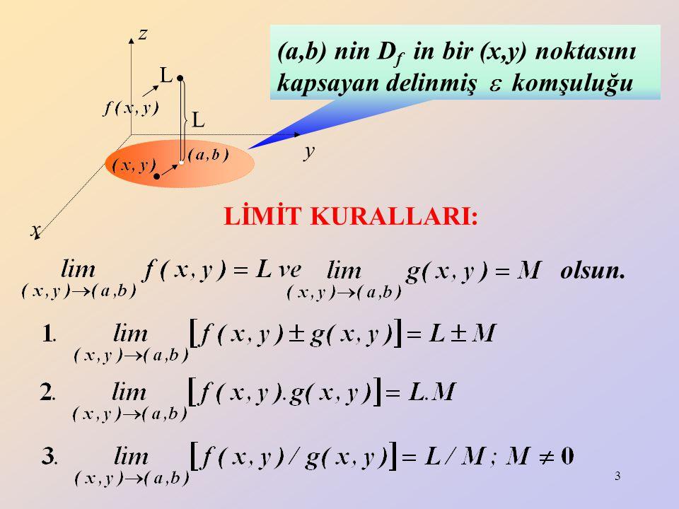 (a,b) nin Df in bir (x,y) noktasını kapsayan delinmiş komşuluğu