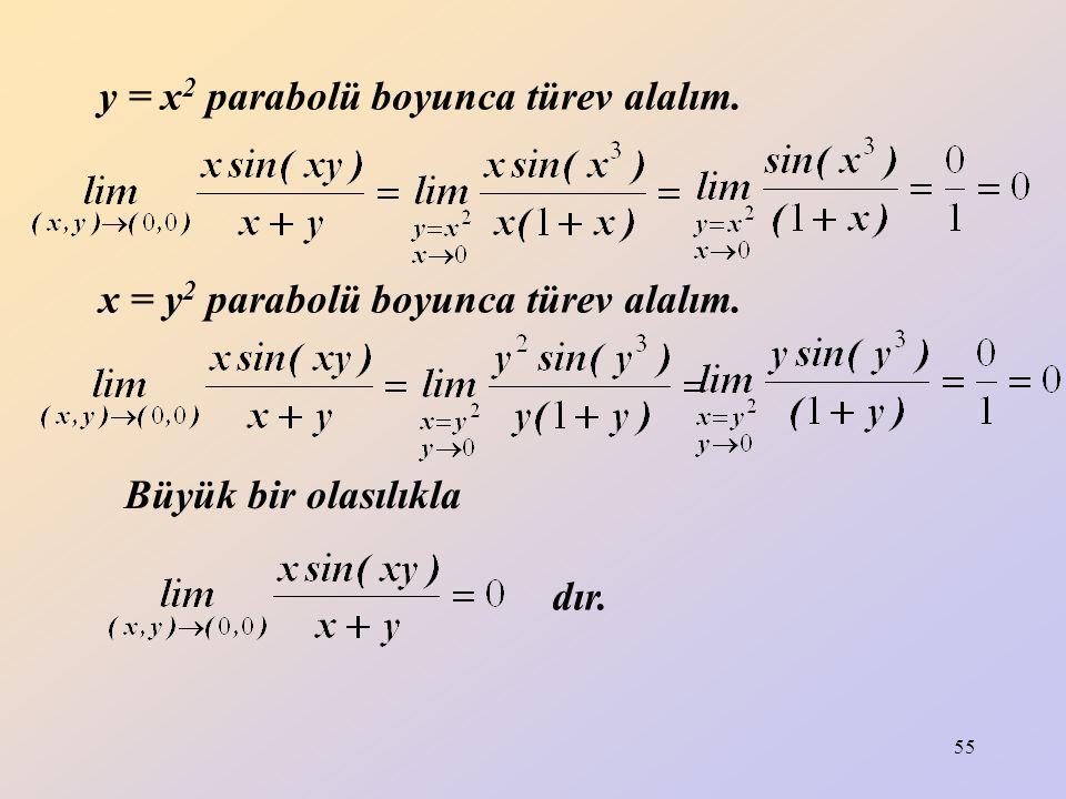 y = x2 parabolü boyunca türev alalım.