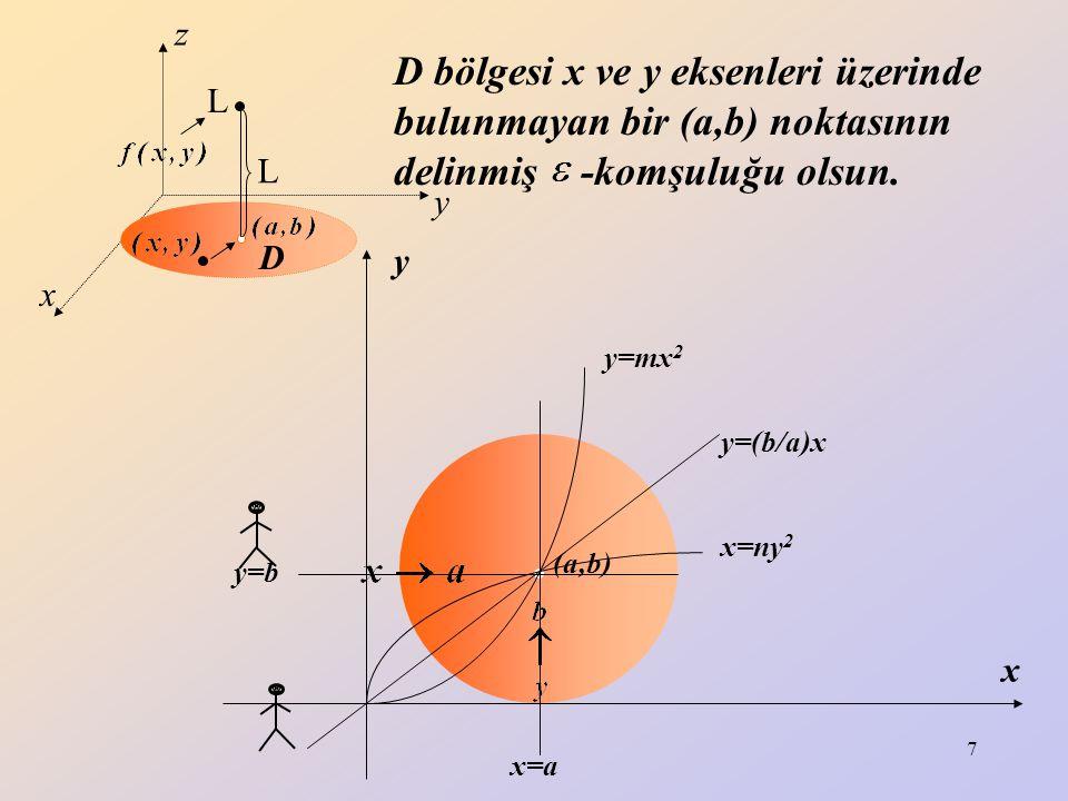 z y. x. L. D bölgesi x ve y eksenleri üzerinde bulunmayan bir (a,b) noktasının delinmiş -komşuluğu olsun.