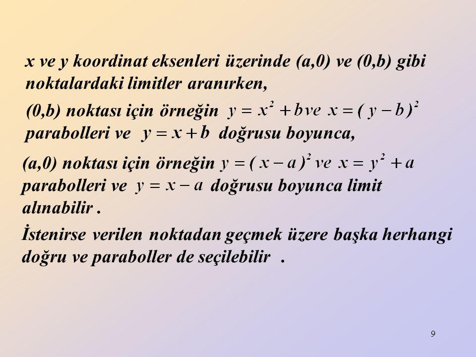 x ve y koordinat eksenleri üzerinde (a,0) ve (0,b) gibi noktalardaki limitler aranırken,