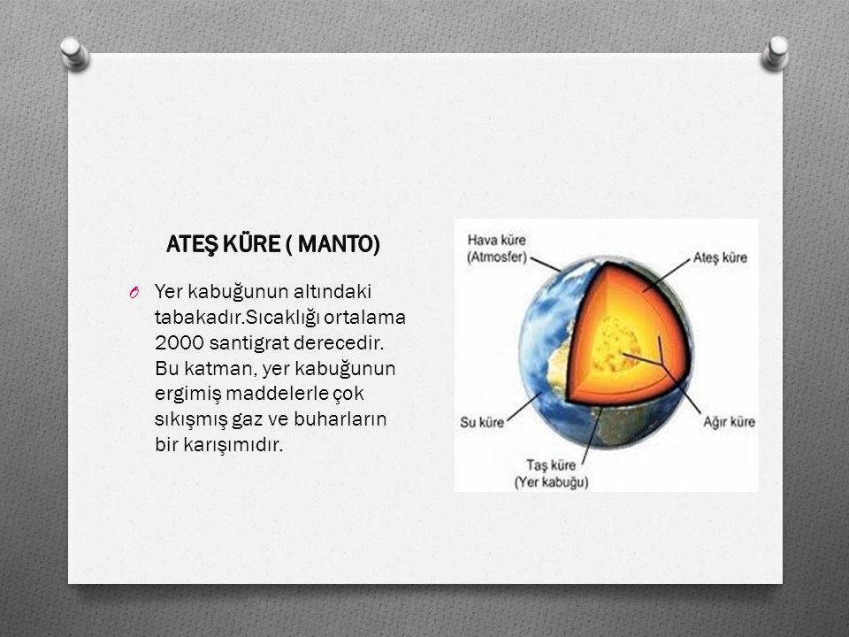 ATEŞ KÜRE ( MANTO)