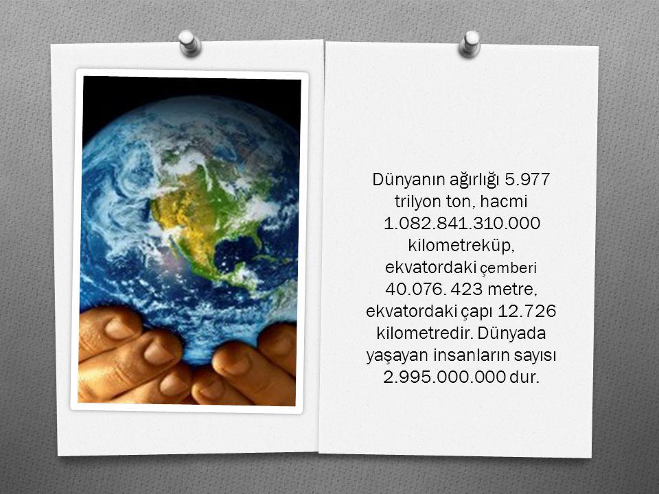Dünyanın ağırlığı 5. 977 trilyon ton, hacmi 1. 082. 841. 310