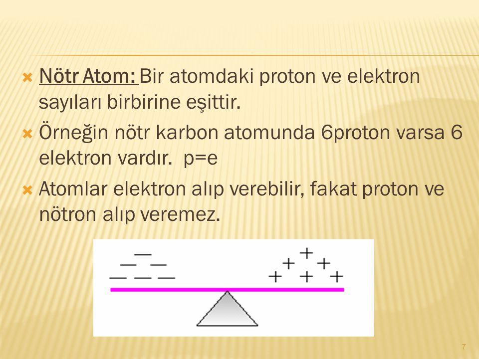 Nötr Atom: Bir atomdaki proton ve elektron sayıları birbirine eşittir.