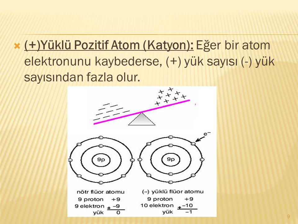 (+)Yüklü Pozitif Atom (Katyon): Eğer bir atom elektronunu kaybederse, (+) yük sayısı (-) yük sayısından fazla olur.
