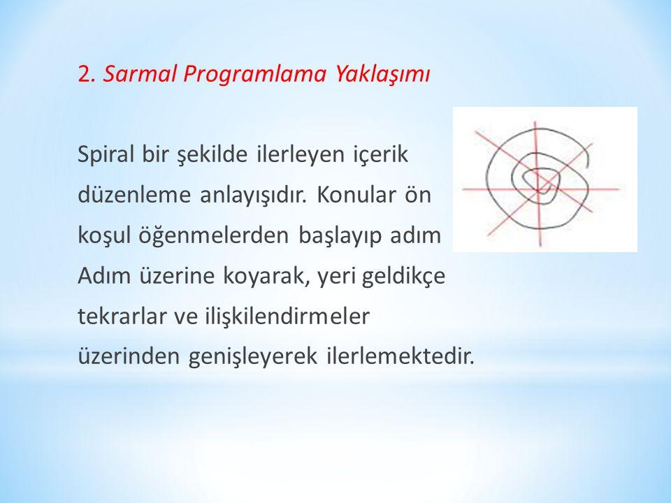 2. Sarmal Programlama Yaklaşımı Spiral bir şekilde ilerleyen içerik düzenleme anlayışıdır.