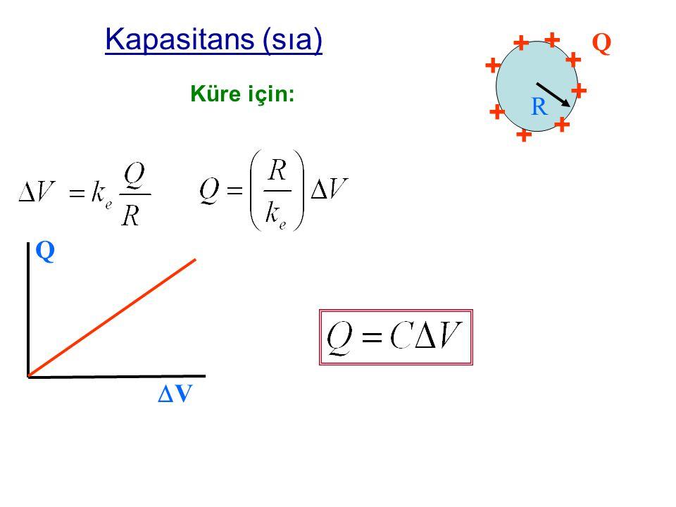 Kapasitans (sıa) + R Q Küre için: Q V