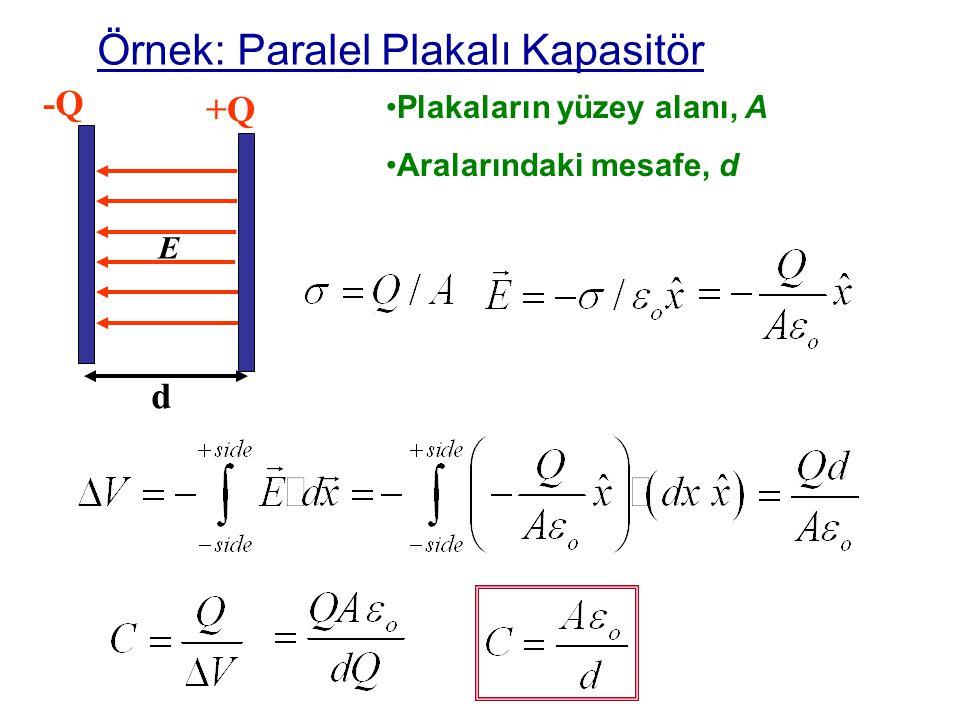 Örnek: Paralel Plakalı Kapasitör