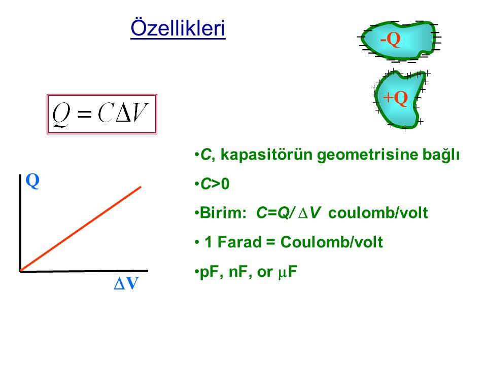 Özellikleri -Q +Q Q V _ C, kapasitörün geometrisine bağlı C>0
