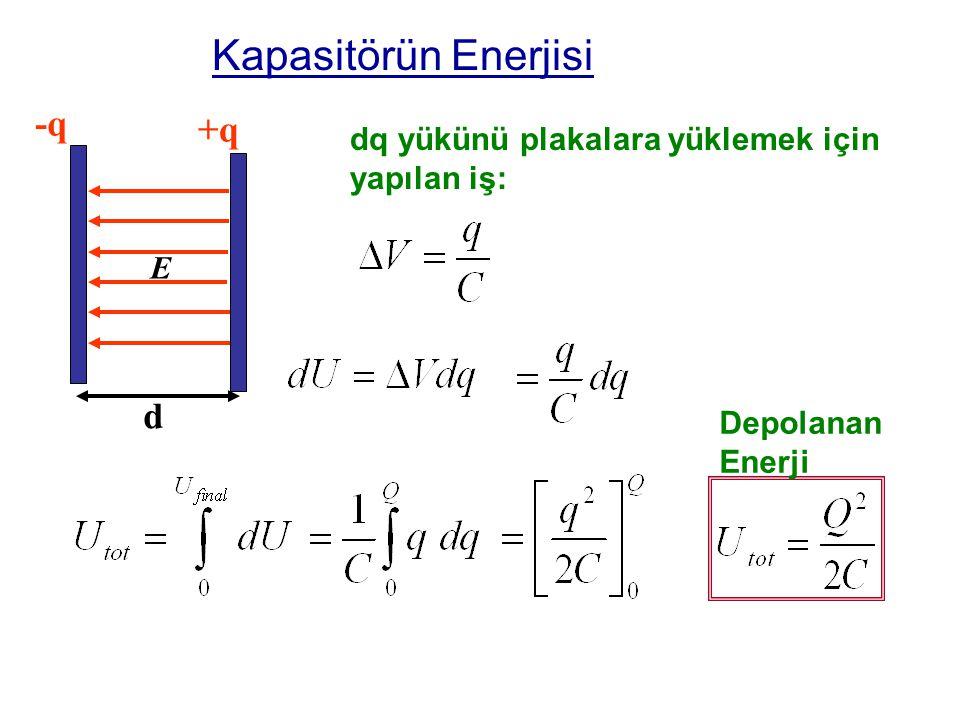Kapasitörün Enerjisi -q +q d