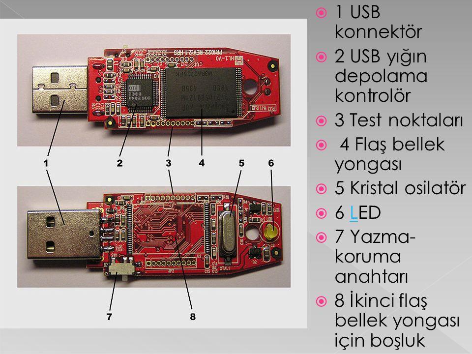 1 USB konnektör 2 USB yığın depolama kontrolör. 3 Test noktaları. 4 Flaş bellek yongası. 5 Kristal osilatör.