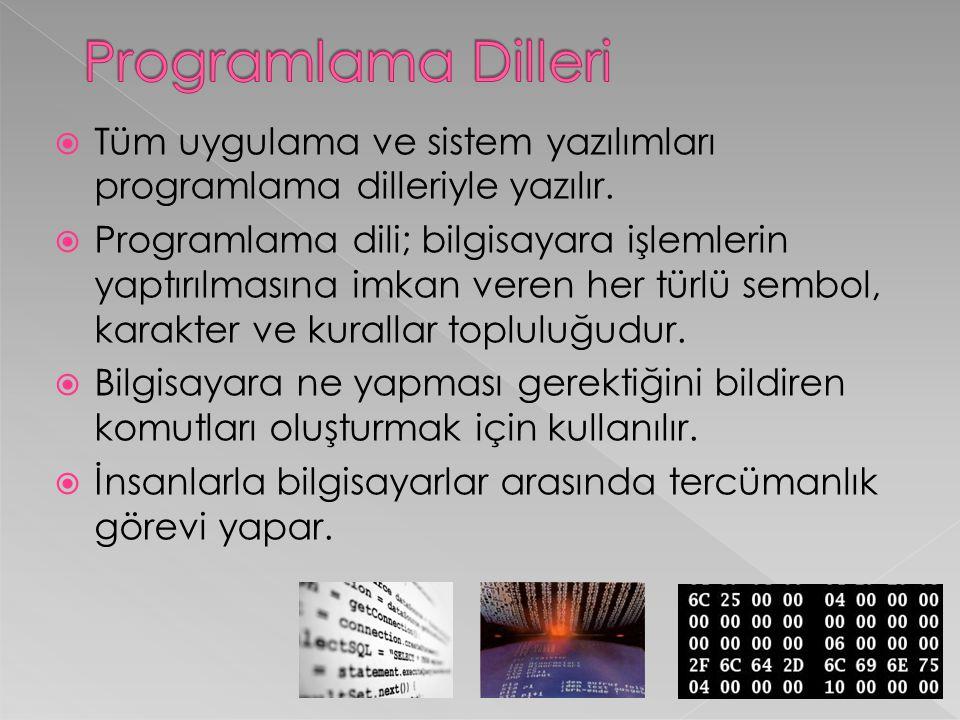 Programlama Dilleri Tüm uygulama ve sistem yazılımları programlama dilleriyle yazılır.