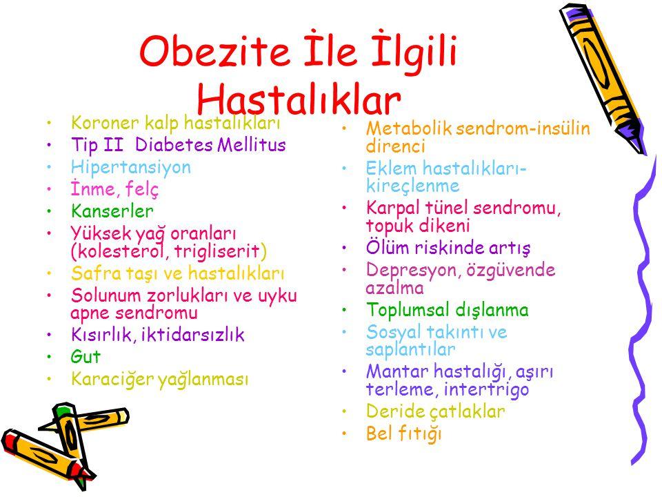 Obezite İle İlgili Hastalıklar