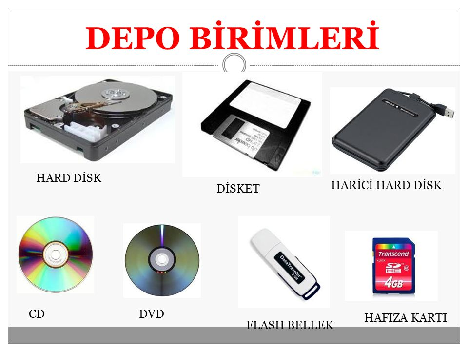 DEPO BİRİMLERİ HARD DİSK HARİCİ HARD DİSK DİSKET CD DVD HAFIZA KARTI