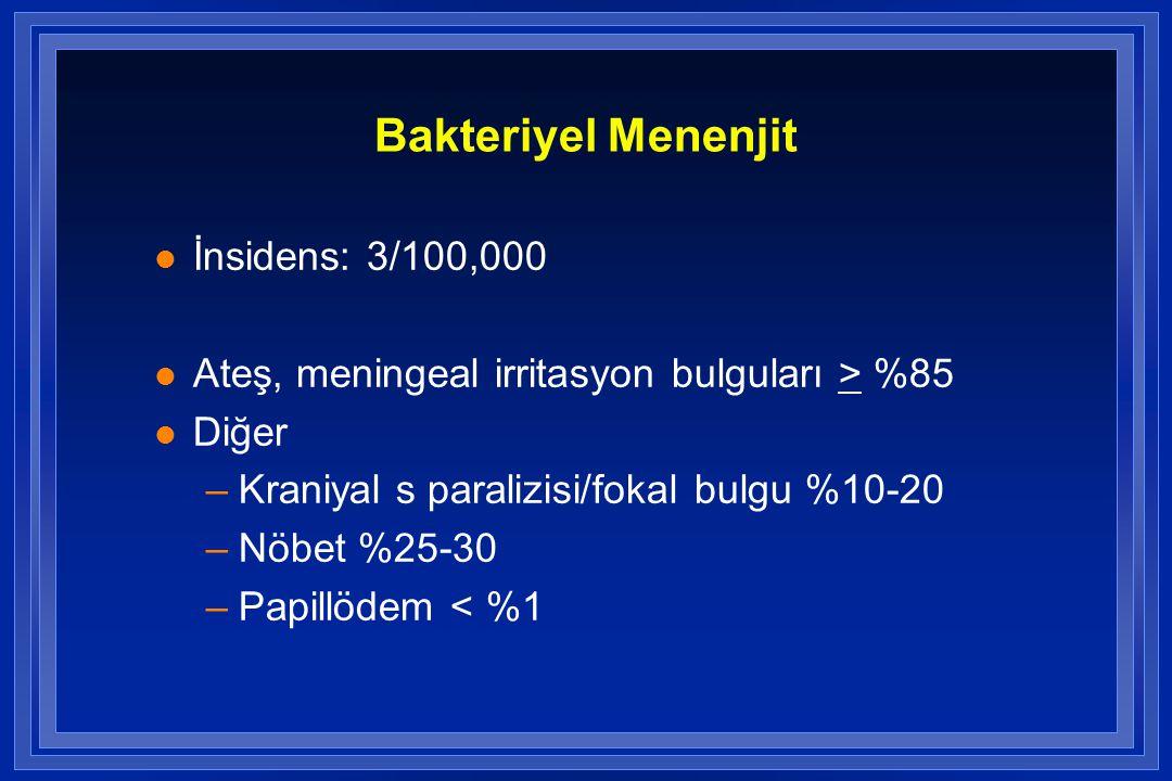 Bakteriyel Menenjit İnsidens: 3/100,000