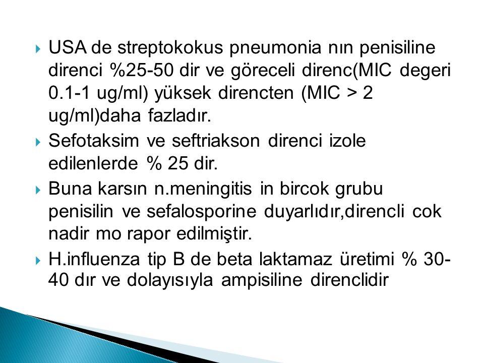 USA de streptokokus pneumonia nın penisiline direnci %25-50 dir ve göreceli direnc(MIC degeri 0.1-1 ug/ml) yüksek direncten (MIC > 2 ug/ml)daha fazladır.