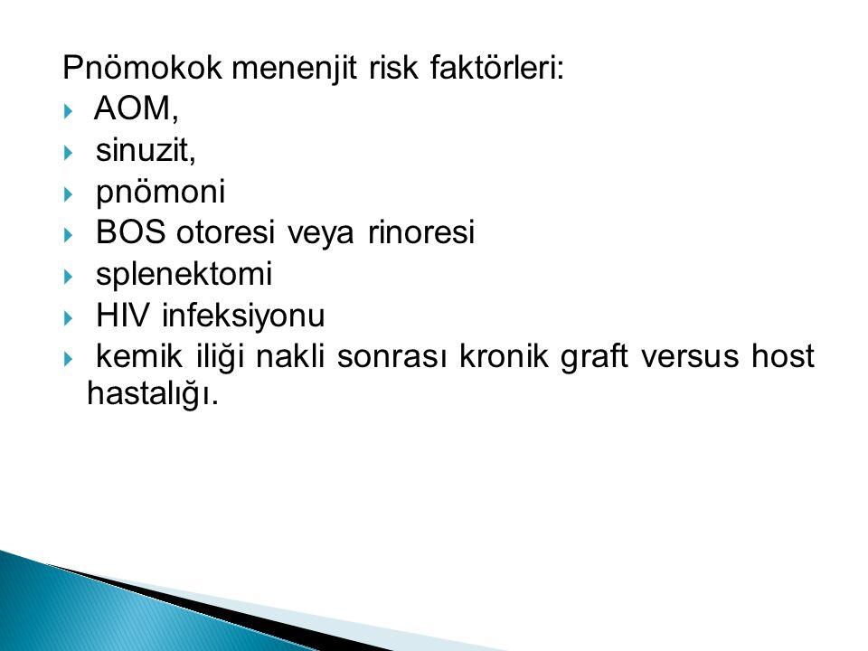 Pnömokok menenjit risk faktörleri: