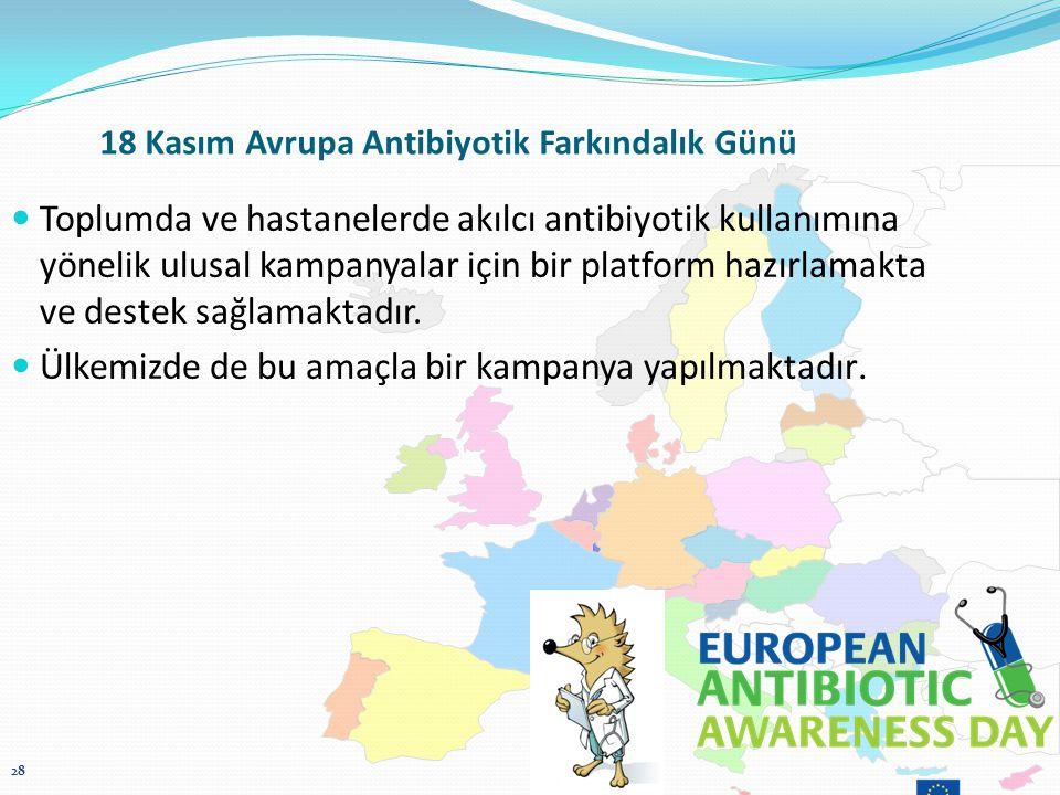 18 Kasım Avrupa Antibiyotik Farkındalık Günü