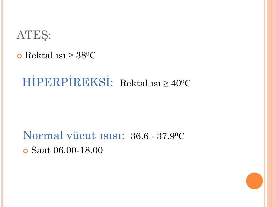 HİPERPİREKSİ: Rektal ısı ≥ 40⁰C