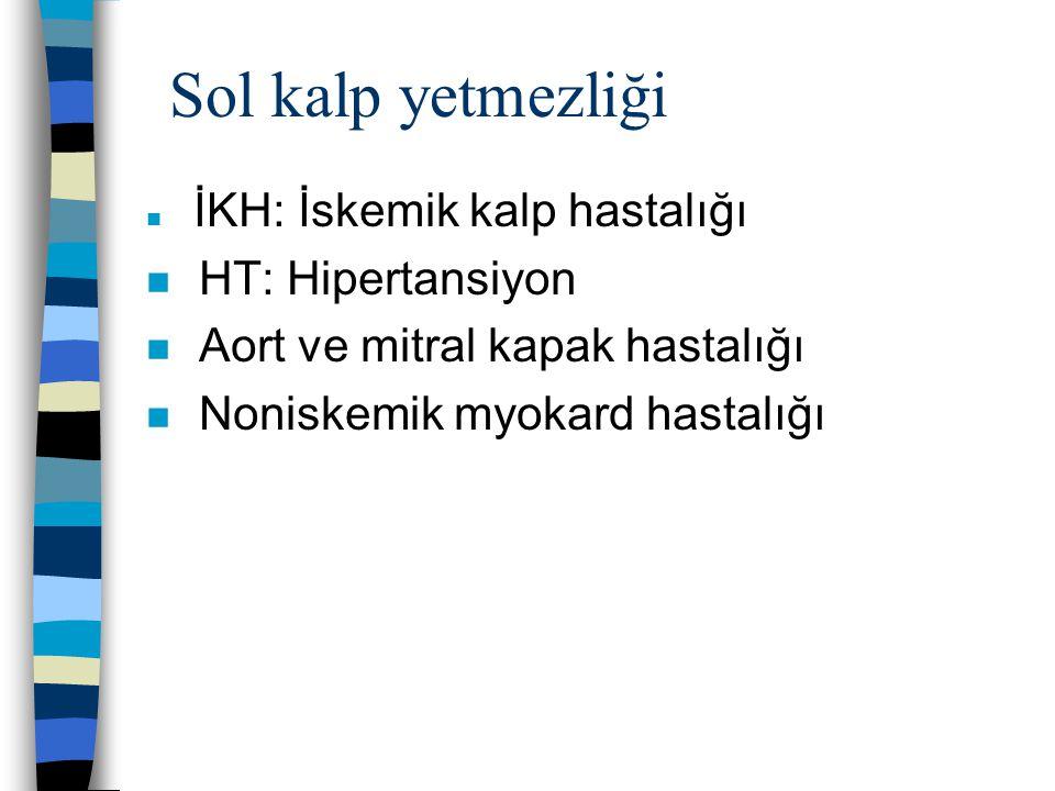 Sol kalp yetmezliği HT: Hipertansiyon Aort ve mitral kapak hastalığı