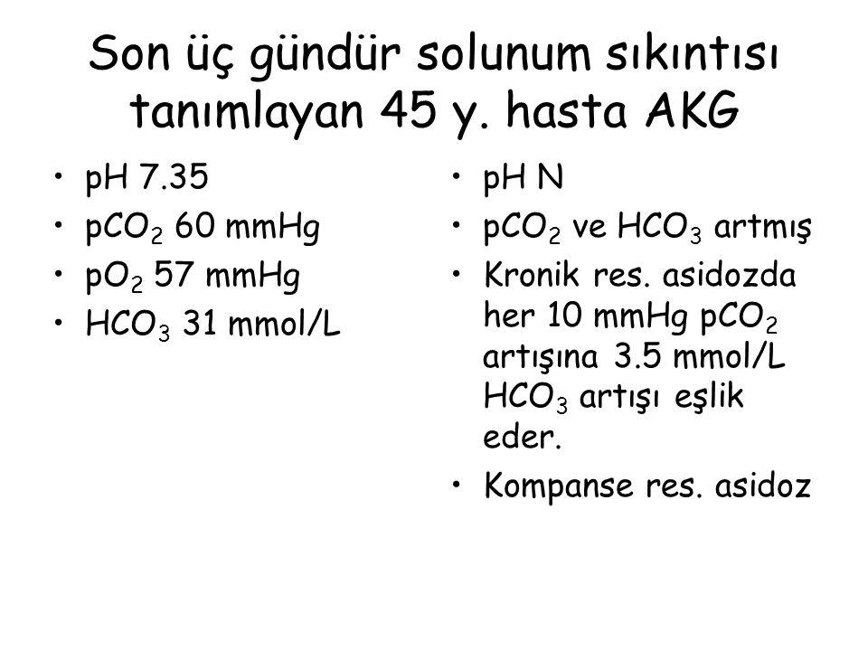 Son üç gündür solunum sıkıntısı tanımlayan 45 y. hasta AKG