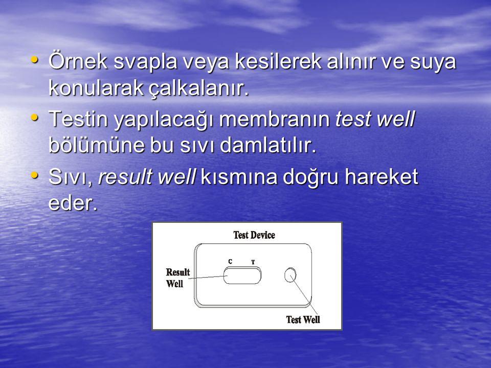 Örnek svapla veya kesilerek alınır ve suya konularak çalkalanır.