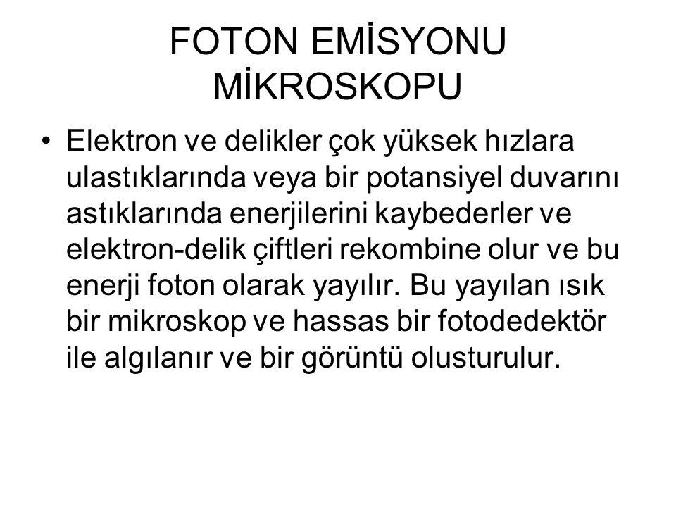FOTON EMİSYONU MİKROSKOPU