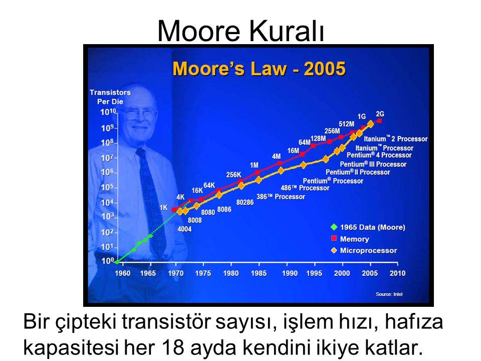 Moore Kuralı Bir çipteki transistör sayısı, işlem hızı, hafıza kapasitesi her 18 ayda kendini ikiye katlar.