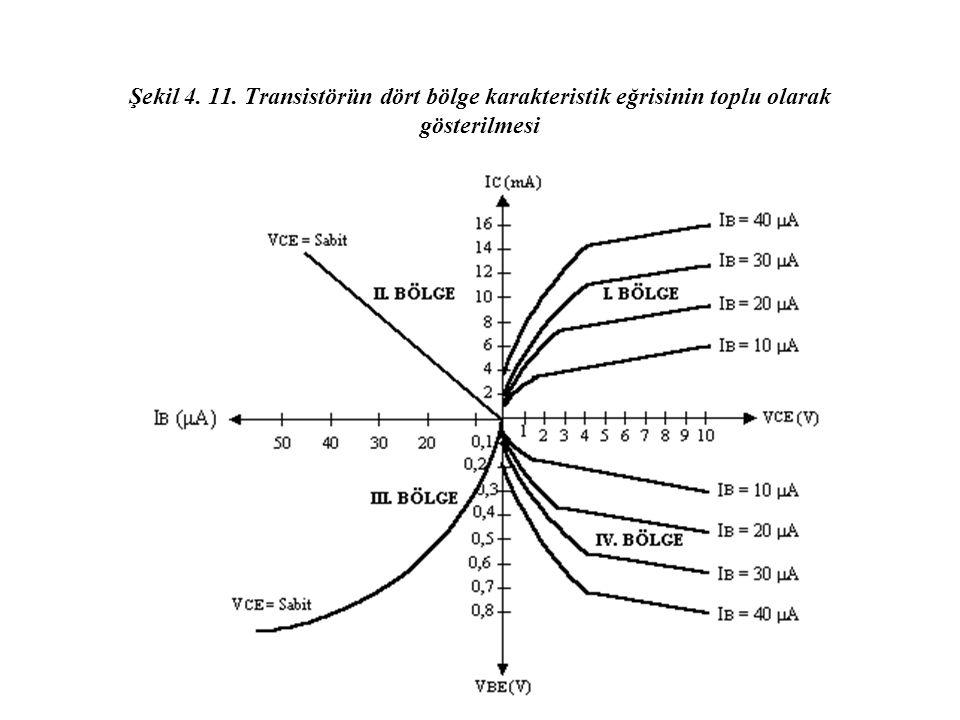 Şekil 4. 11. Transistörün dört bölge karakteristik eğrisinin toplu olarak gösterilmesi