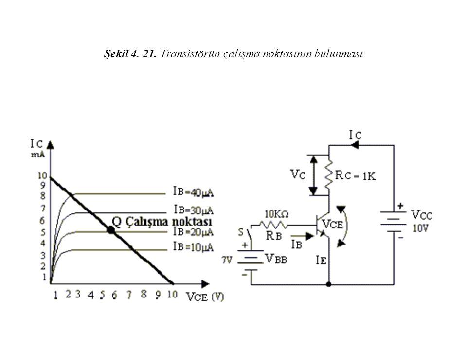 Şekil 4. 21. Transistörün çalışma noktasının bulunması