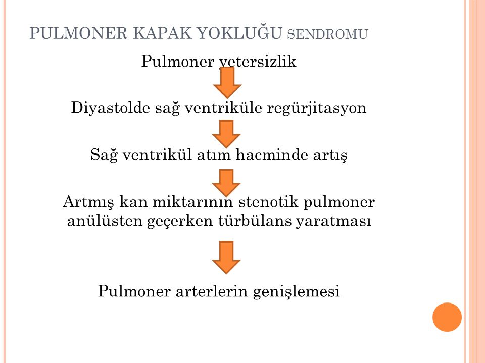 PULMONER KAPAK YOKLUĞU sendromu