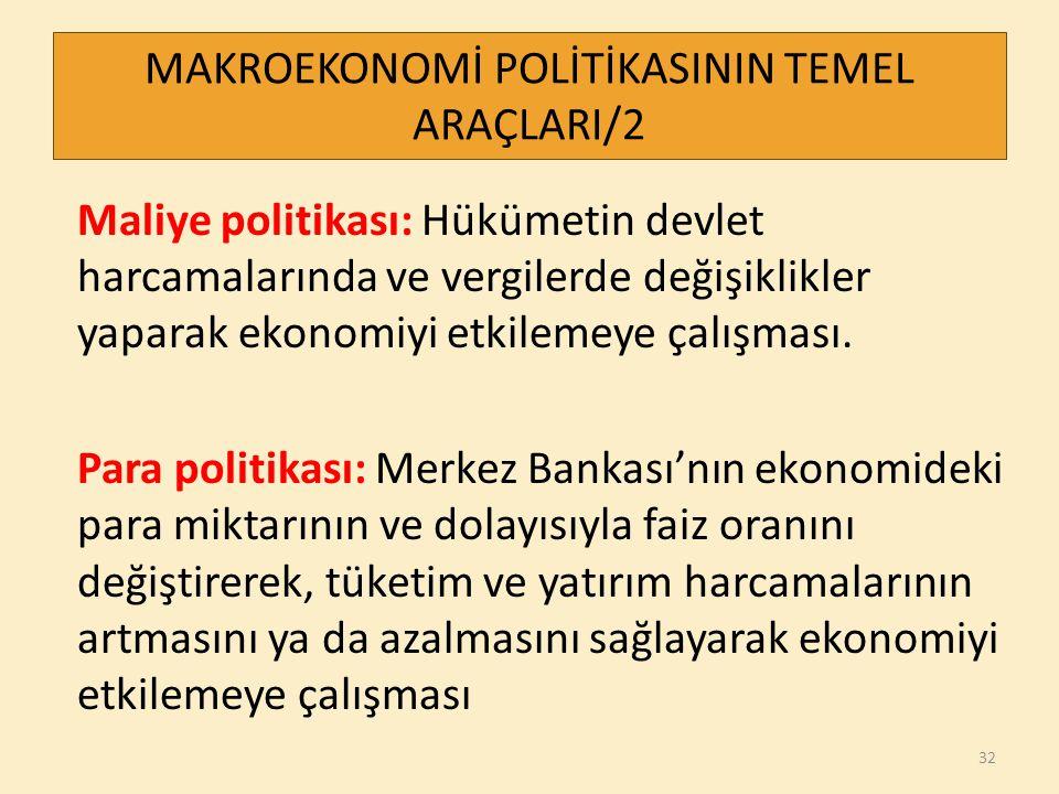 MAKROEKONOMİ POLİTİKASININ TEMEL ARAÇLARI/2
