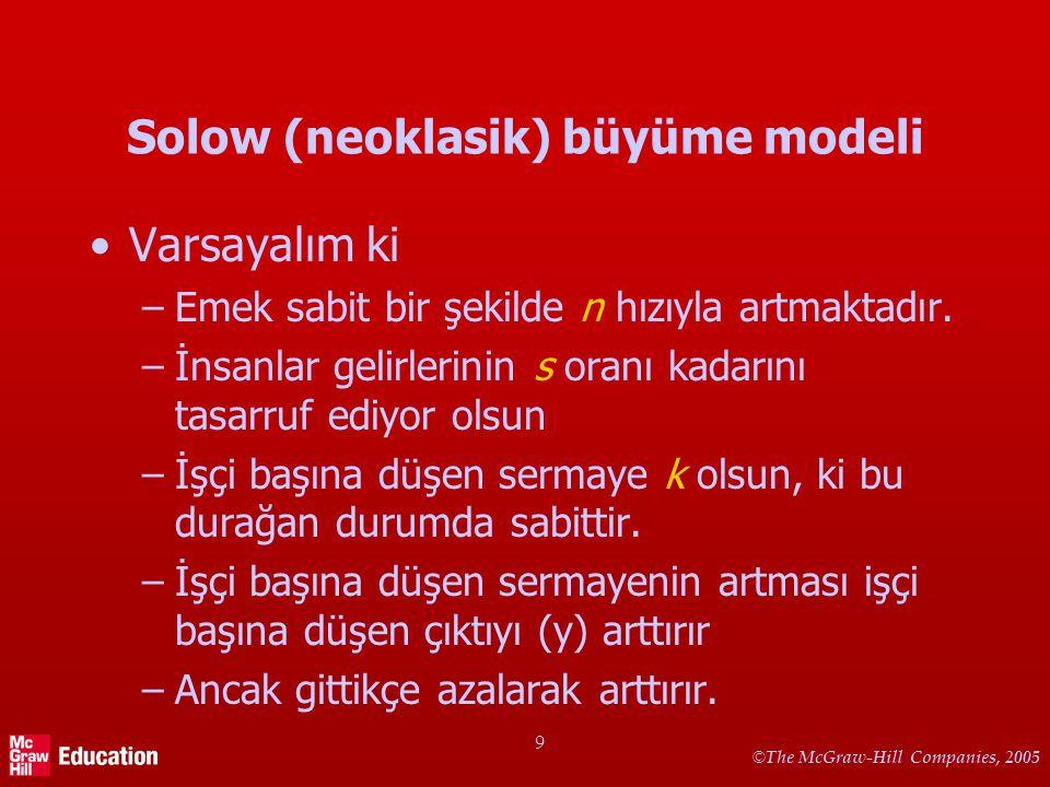 Solow (neoklasik) büyüme modeli